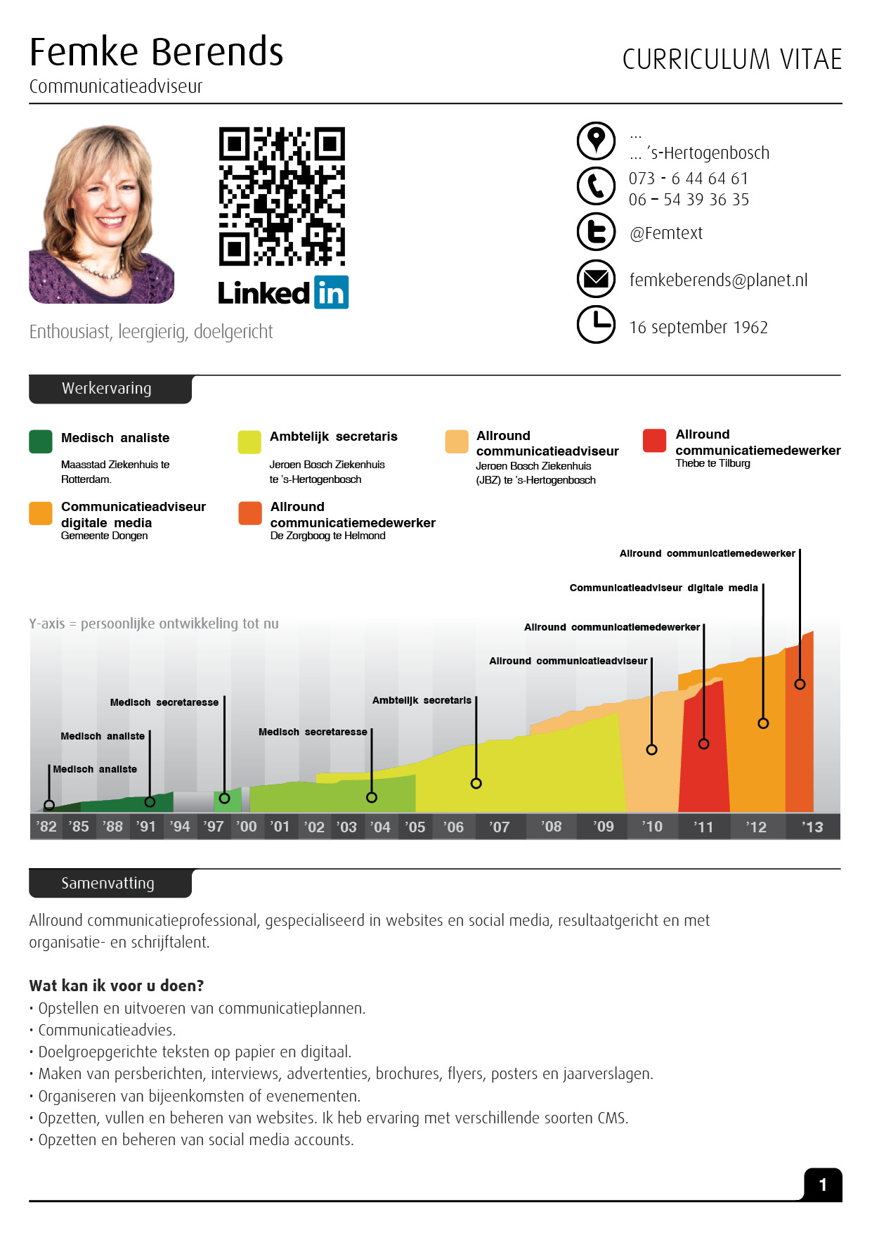 1000  images about creative resume on pinterest